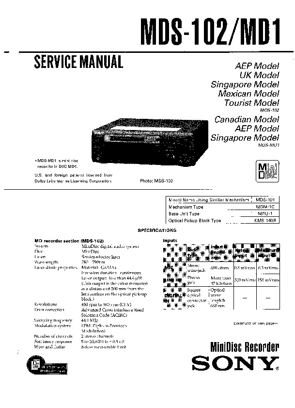 Sony DHC-MD1, MDS-102, MDS-MD1 Service Manual — View