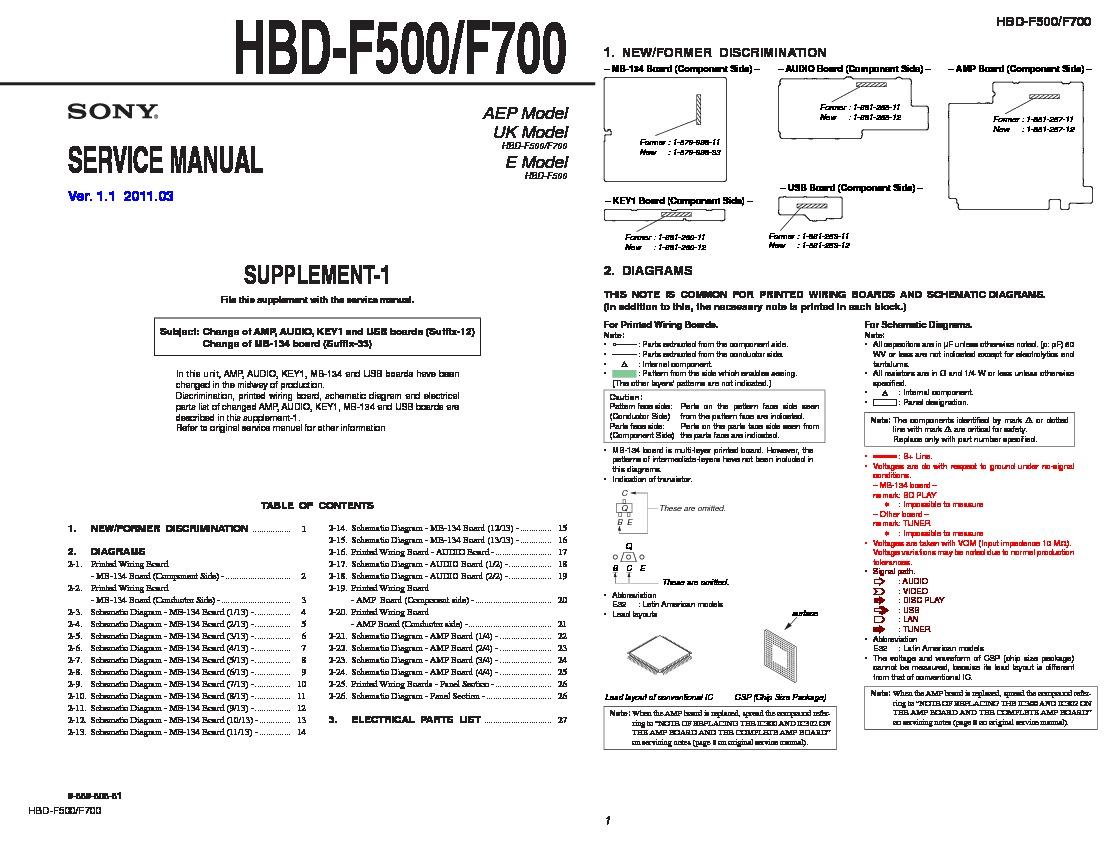 hight resolution of hbd f500 hbd f700 service manual