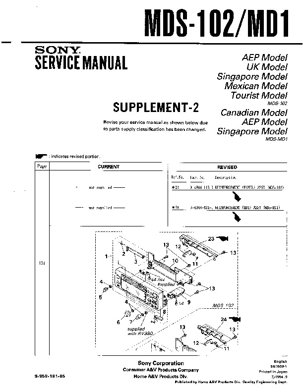 Sony MDS-102, MDS-MD1 (SERV.MAN2) Service Manual — View