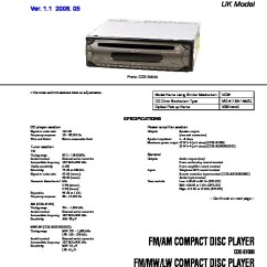 Sony Cdx Sw200 Wiring Diagram 2000 S10 S2000 S2000s Service Manual View Online S1000 S2000c