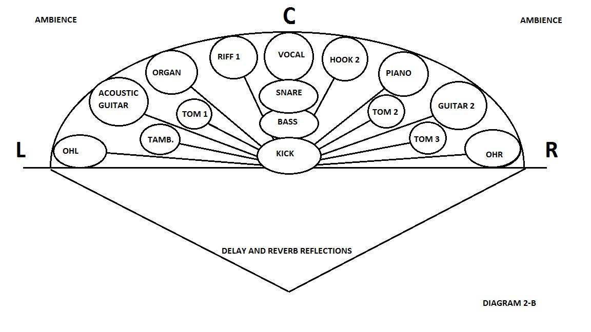 2006 Toyota Rav4 Instrument Panel Relay Location And