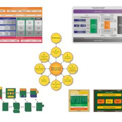 Togaf Framework Diagram How To Use Jumper Cables Udayan Banerjee S Blog The