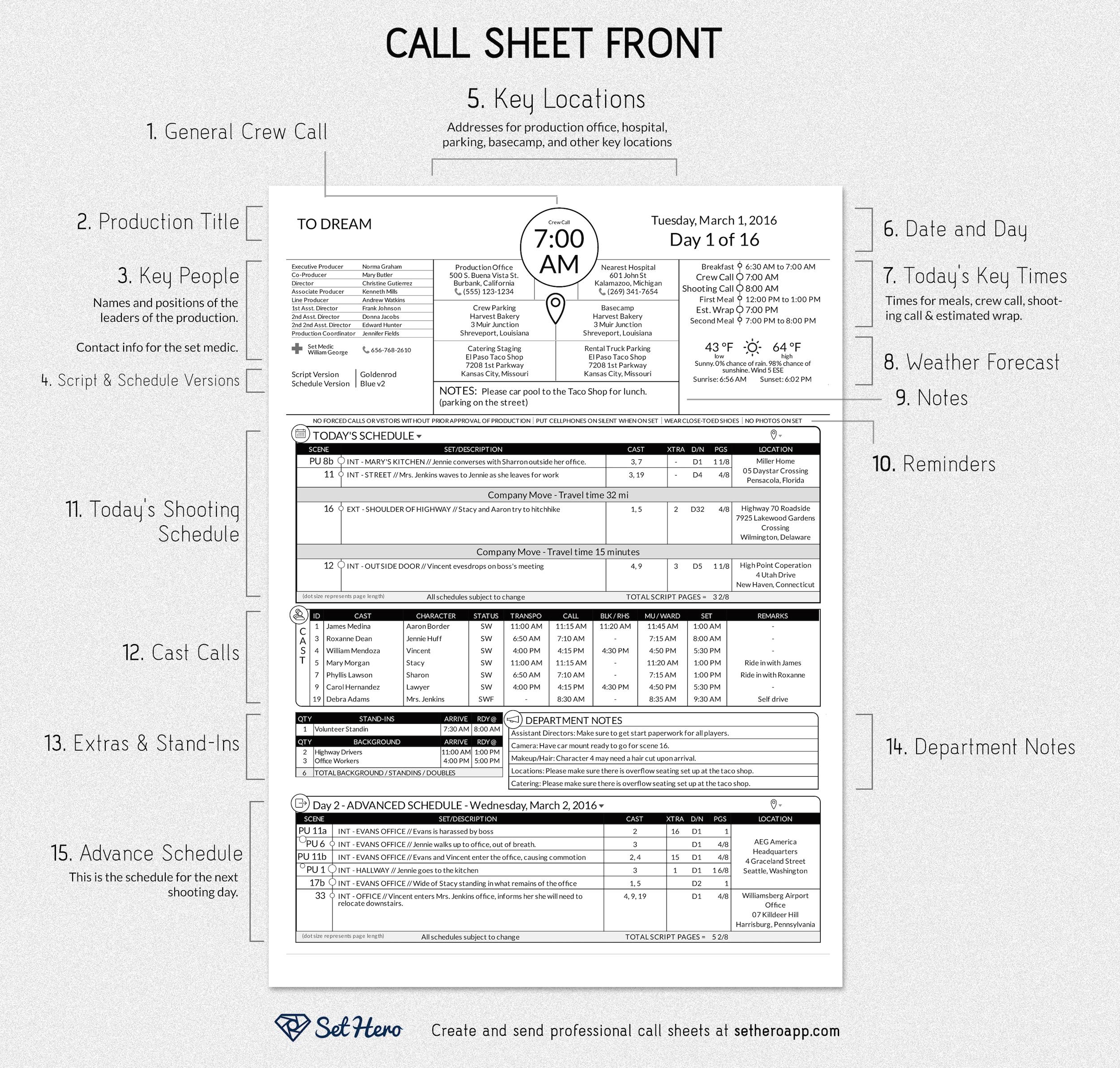 Creating Professional Call Sheets