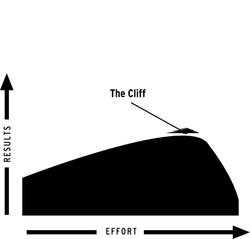 Chart2_2