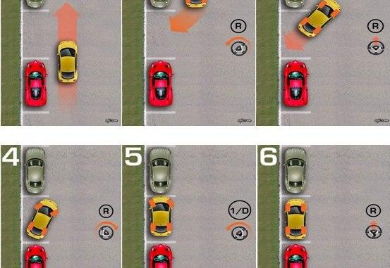 cara parkir mobil pararel