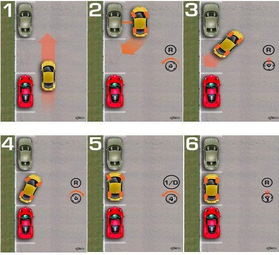 Tips Parkir Pararel (Mobil)