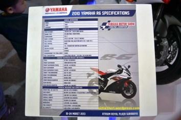 spek YZF-R6