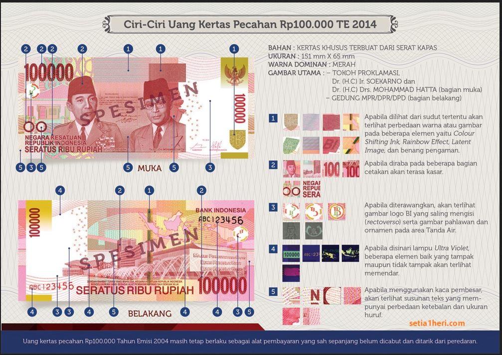 Ini gambar uang NKRI baru Rp100000 mantemans
