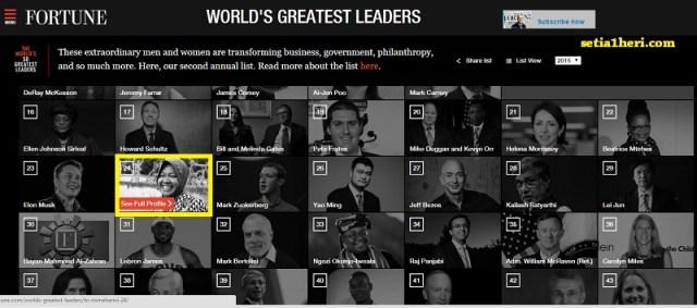 Tri Rismaharini is worlds greatest leaders 2015