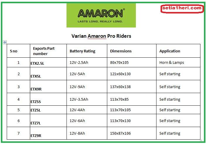 jenis dan varian aki amaron pro riders di indonesia tahun 2015