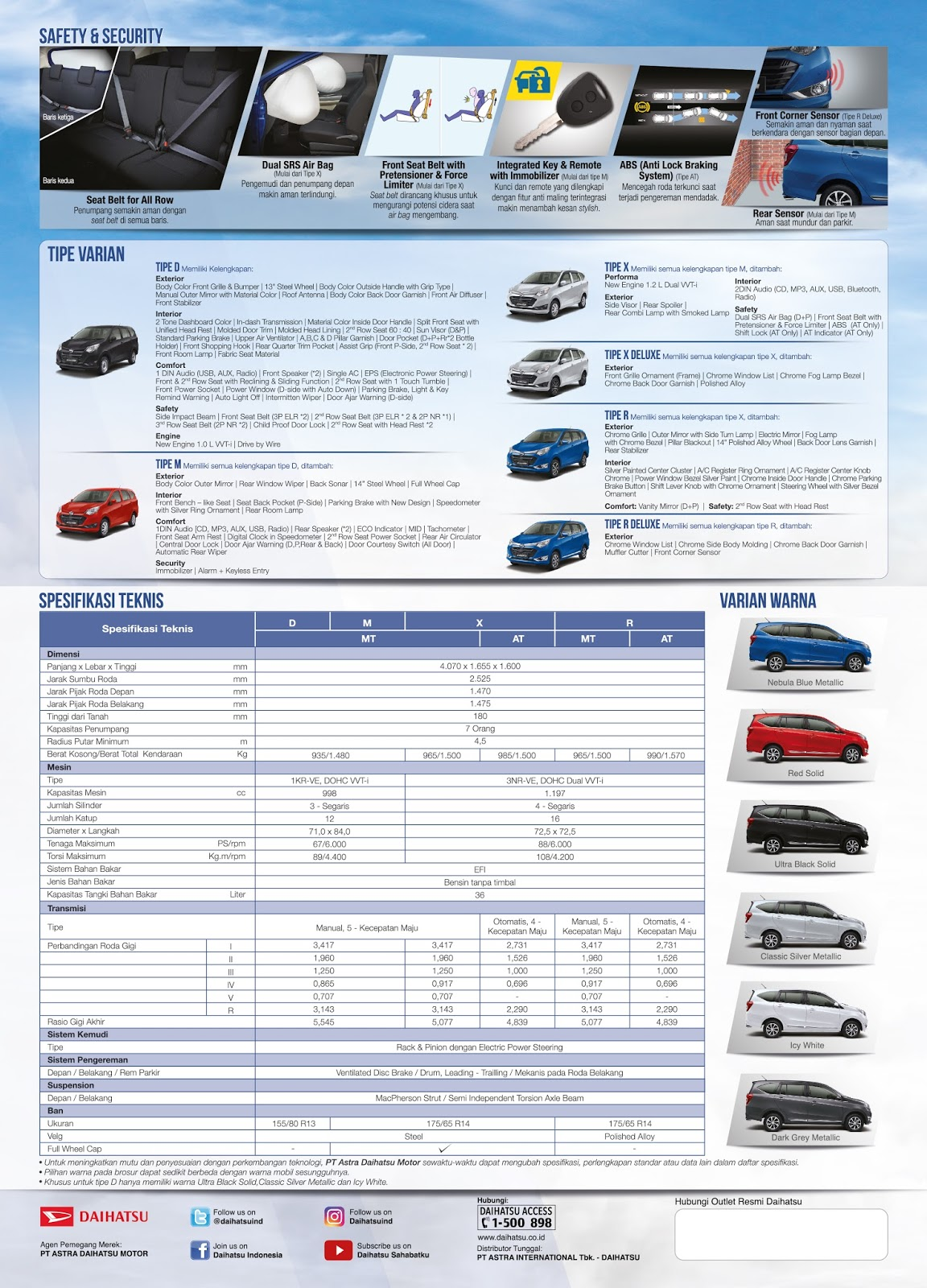 brosur DAIHATSU SIGRA SPESIFIKASI tahun 2016