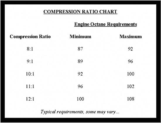 rasio-kompresi-mesin-dan-ron-pada-kendaraan