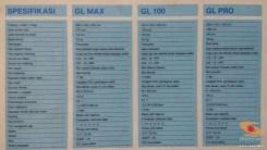 beda honda gl max, gl 100 dan gl pro (1)