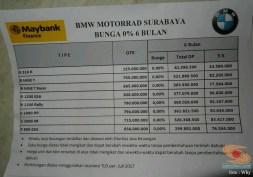 Daftar harga motor BMW Motorrad di Surabaya tahun 2017 (1)