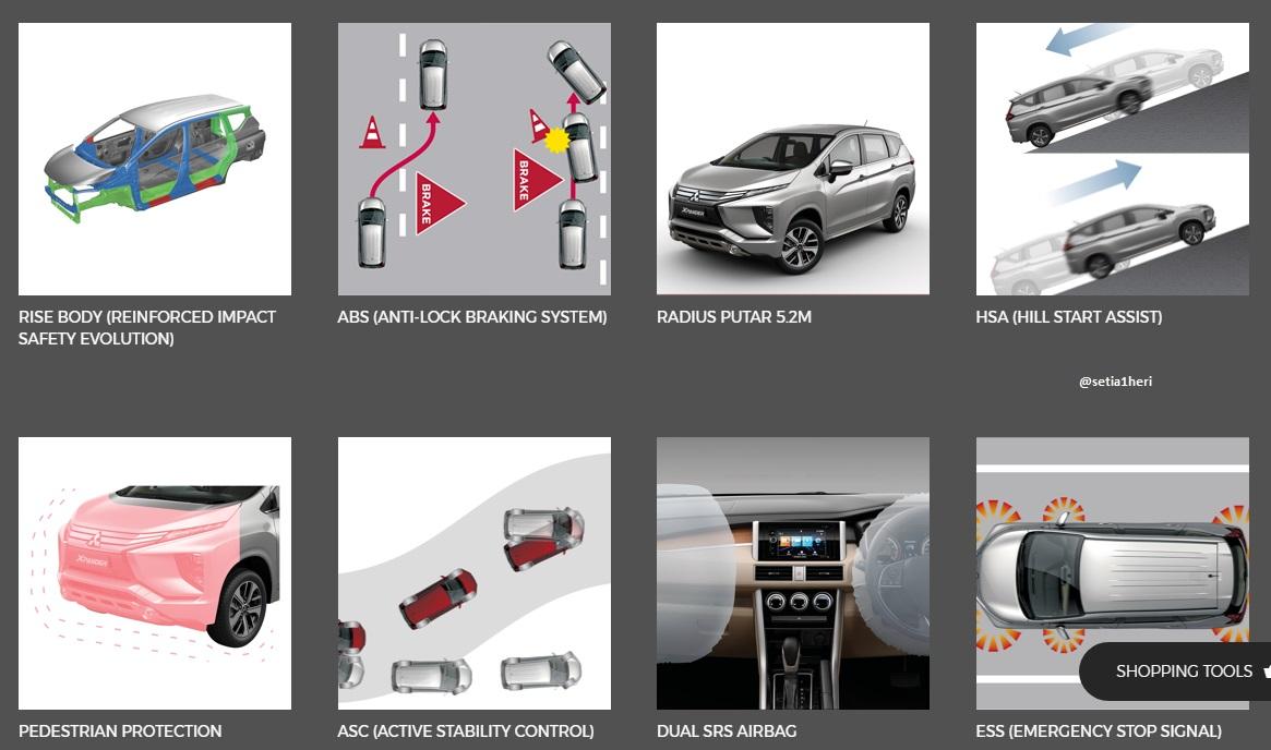 Fitur Hill Start Assist(HSA) di Mitsubishi Xpander bagi pemula