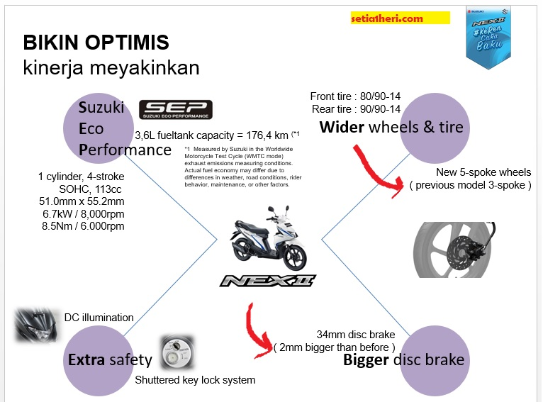 Perbedaan Suzuki Nex I tahun 2017 dan Suzuki Nex II tahun 2018