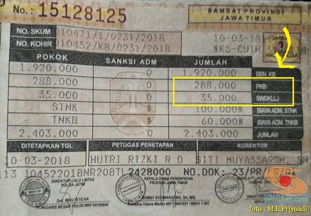 pajak motor Honda PCX tahun 2018 di Jawa Timur