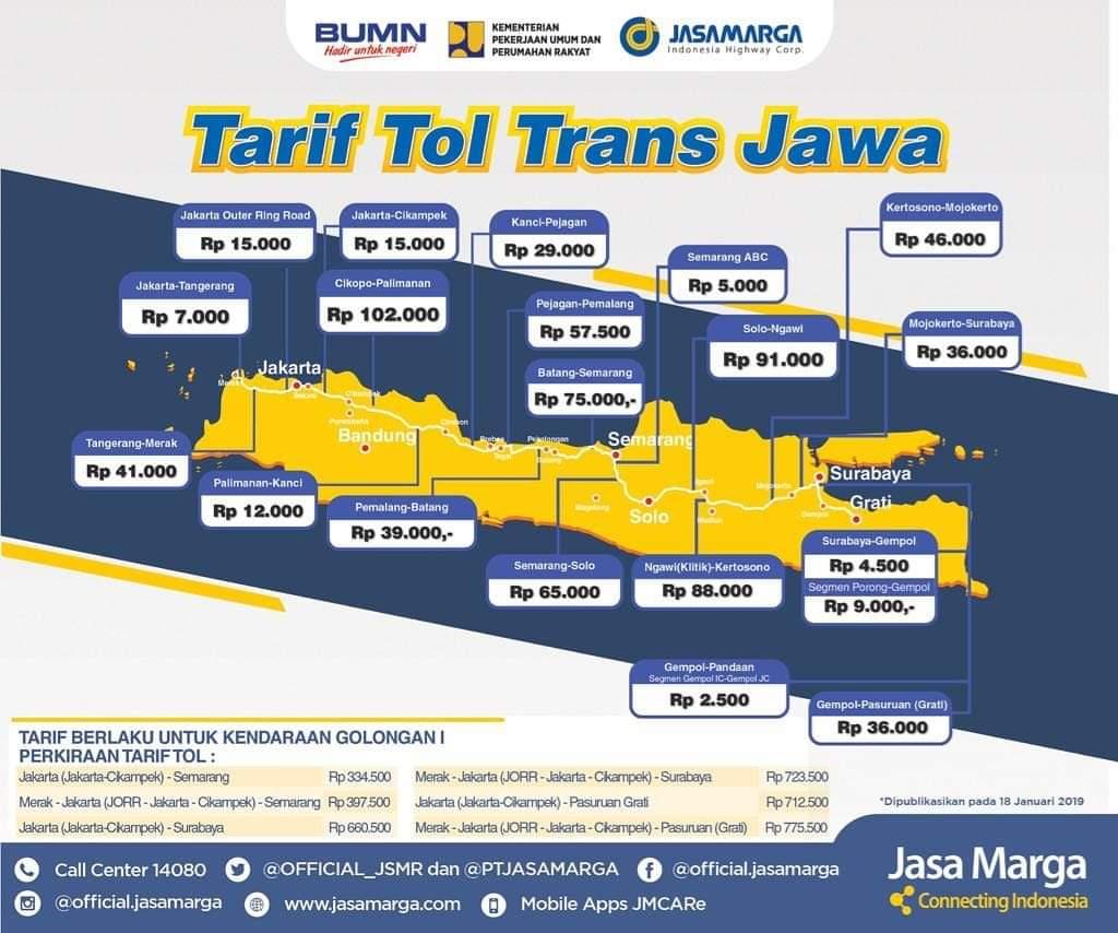 Daftar Lengkap Tarif Tol Trans Jawa Jakarta-Surabaya tahun 2019