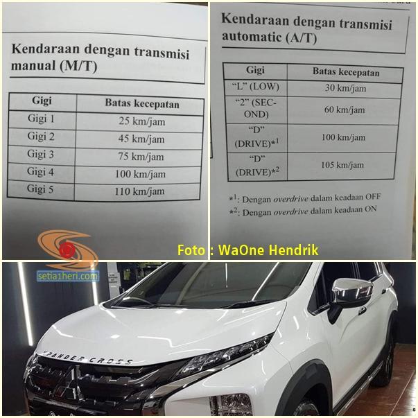 Batas kecepatan oper gigi pada mobil baik manual maupun matic