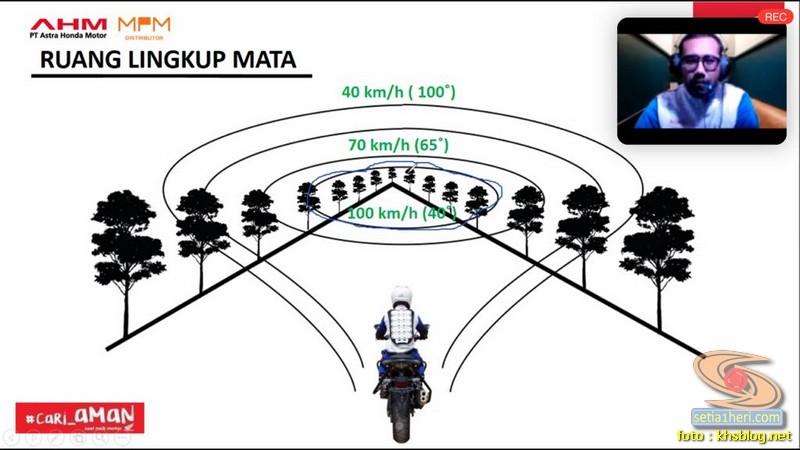 Mengenal apa itu Danger Predictions bagi biker ganss.. (1)