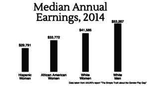 Pay Gap Chart B&W