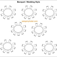 Room Setup Diagram York Wiring Diagrams 9 Types Of Banquet Event Styles Style Meeting