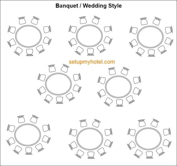 banquet table setup diagram Brokeasshome com