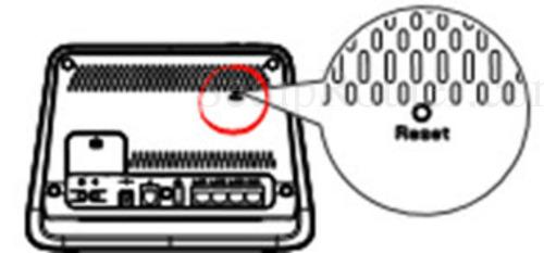 Huawei B890-75 Reset