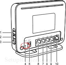 Huawei HG532e Reset