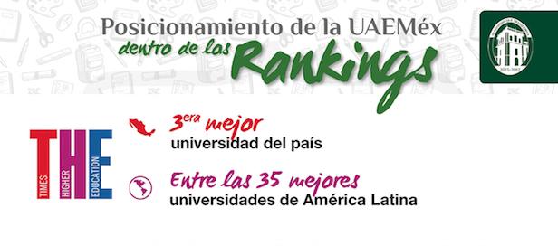 QS World University Rankings ratifica calidad de UAEM