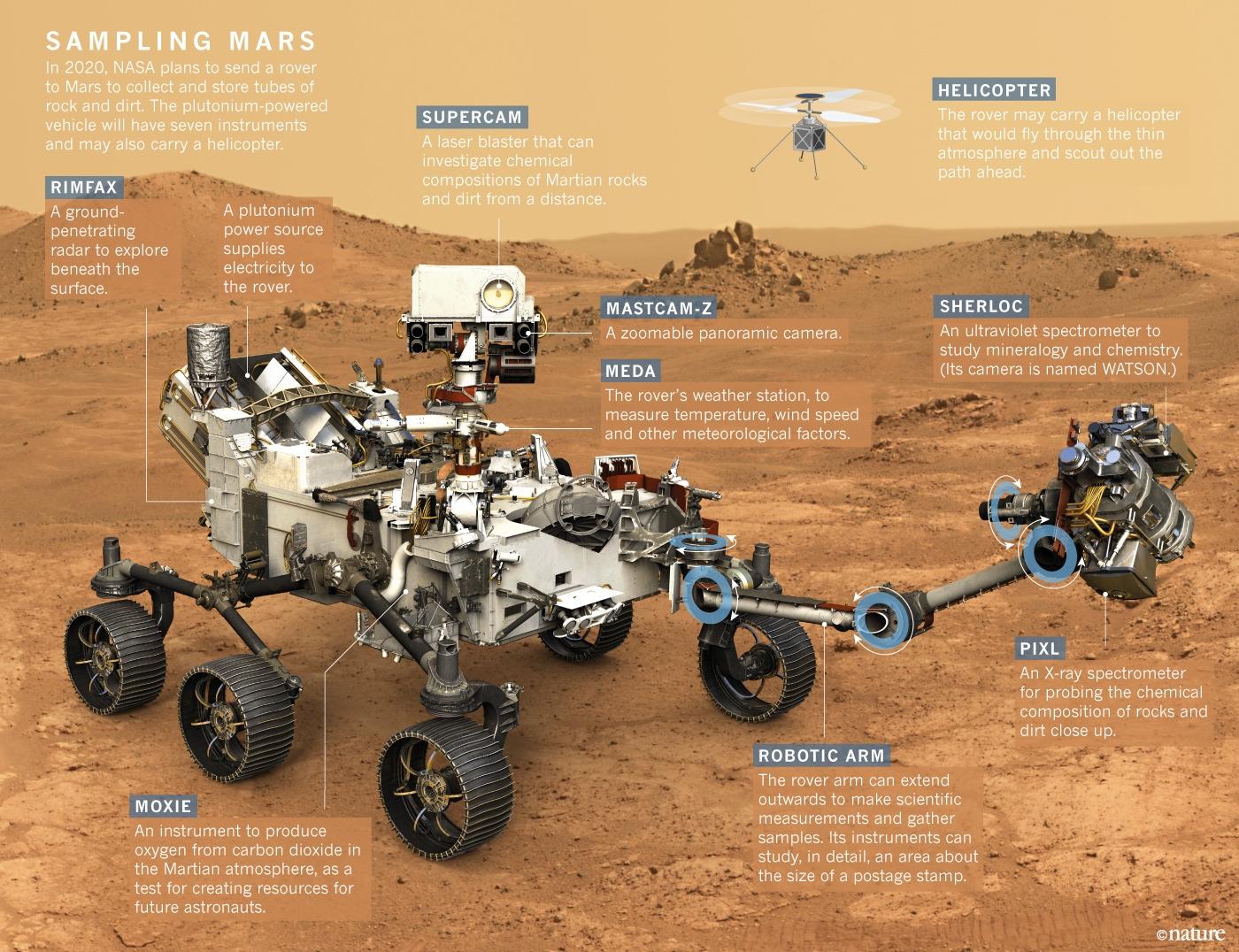 Mars-2020-annotated-lg.jpg