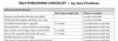SP-checklist-Ausschnitt