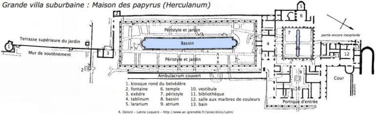 Геракуланум Вилла Папирусов (Villa dei Papiri) Архитектурный план