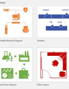 This support two types of diagrams simple flowcharts and cross functional also data visulaizer template in visio  sevenedges rh