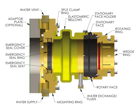engine parts from the shipping industry