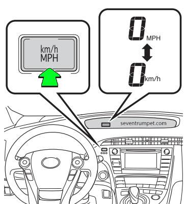 2010-2015 Toyota Prius Oil Maintenance Required Light Reset