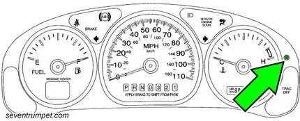 2001-2005 Chevrolet Venture Change Engine Oil Minder Light