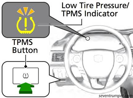 Honda Reset Tire Pressure TPMS Light