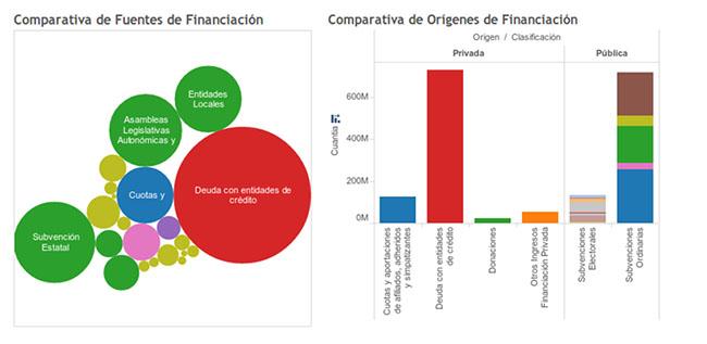 cuadro-financiacion-partidos-2-fontanon