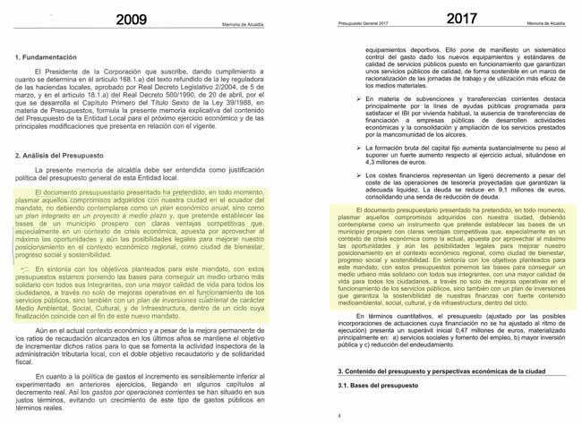 Comparación de dos extractos de las memorias de 2009 y 2017