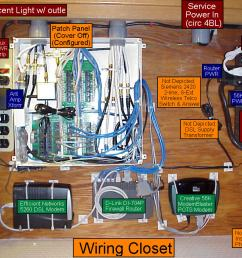 home wiring closet wiring diagramnetwork wiring closet diagram online wiring diagramnetwork wiring closet diagram schematic wiring [ 1024 x 768 Pixel ]