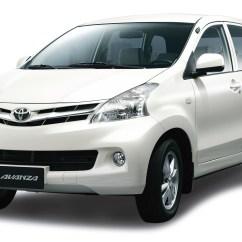 Grand New Avanza Yogyakarta Interior Matic Sewa Mobil Kijang Innova Rental Jogja