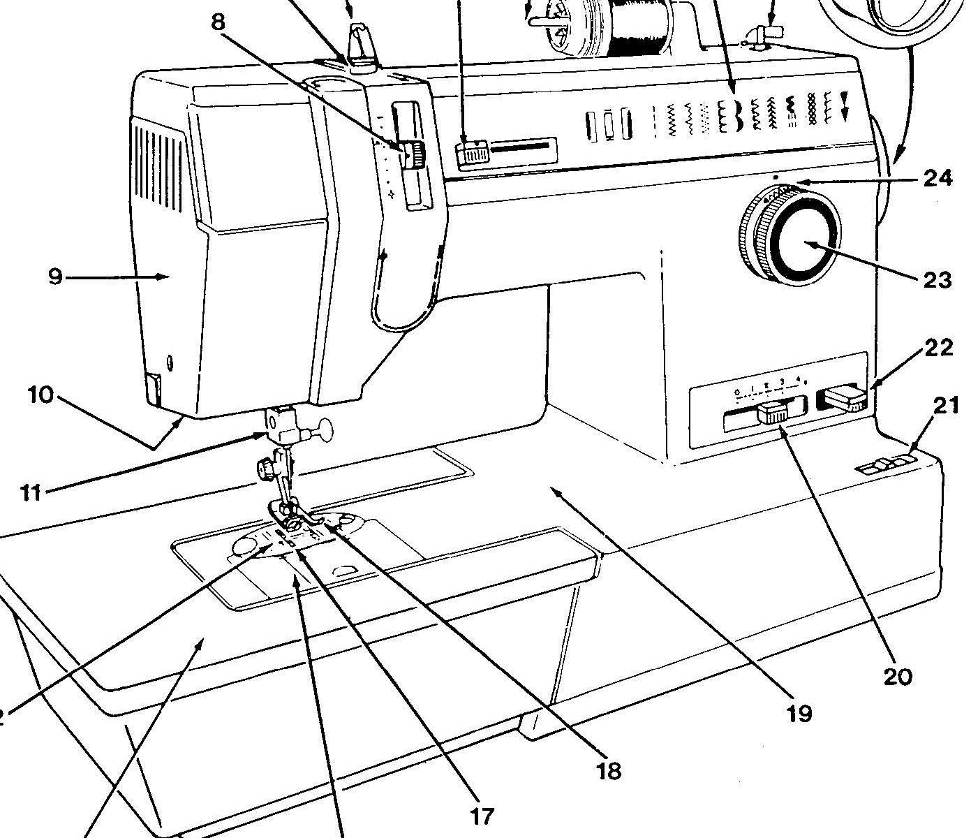 White Rotary Sewing Machine Diagram