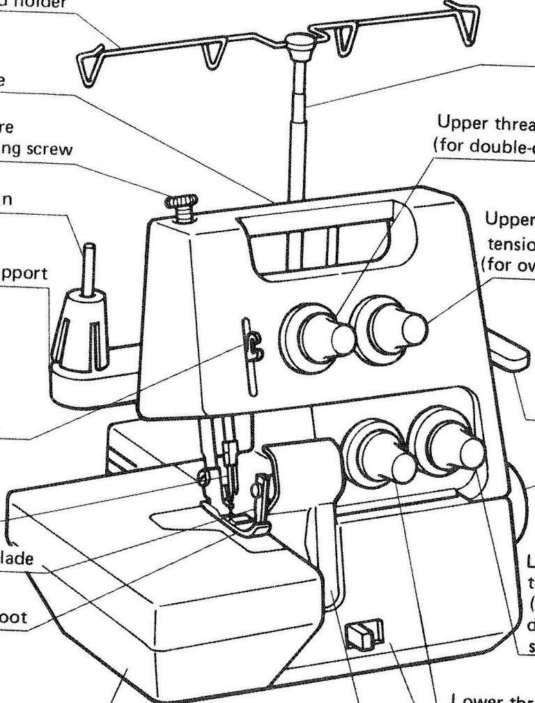 Husqvarna Viking Huskylock 440 instruction user manual