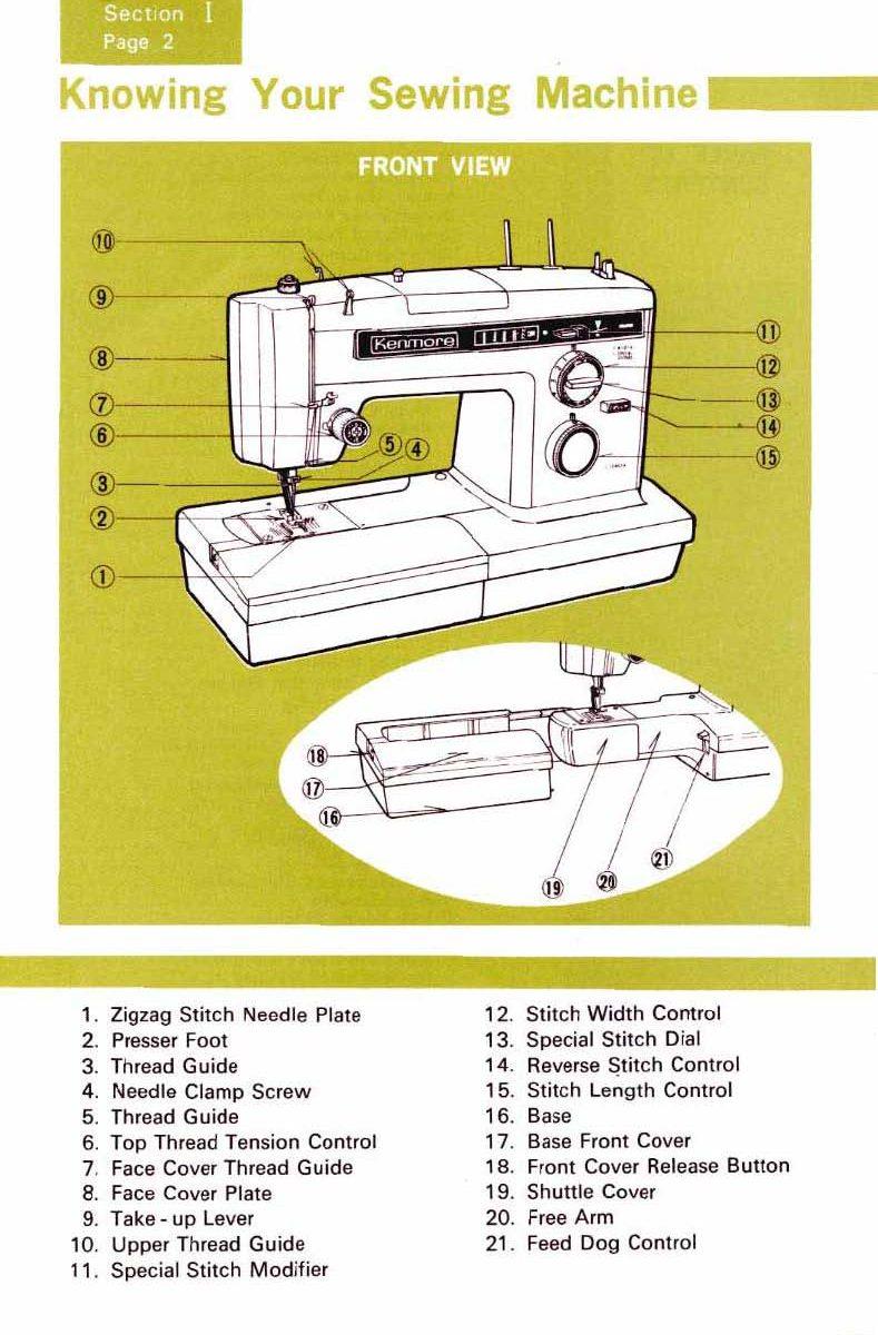 Sears Kenmore 158 Sewing Machine : sears, kenmore, sewing, machine, Kenmore, 158.1760, 158.17600, Sewconsult.com