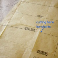 Taking the Leap: Understanding Sewing Patterns – Part 2, Cutting out the fabric pieces