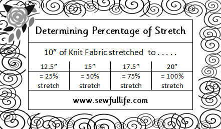 Determining Percentage of Stretch Chart with border