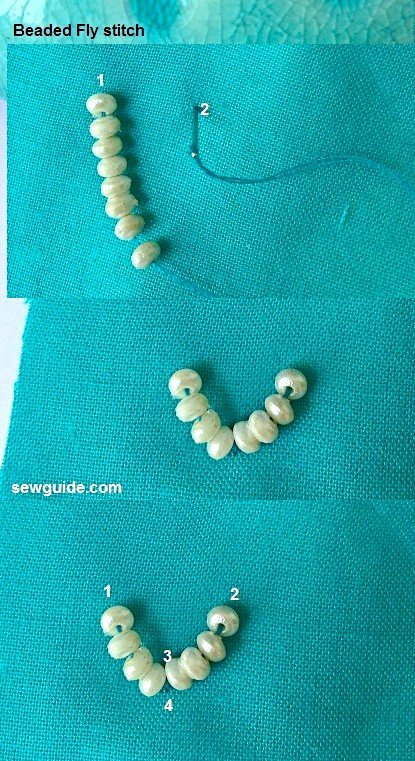 How To Sew Beads Onto Fabric : beads, fabric, Basic, EMBROIDERY, Stitches, Guide