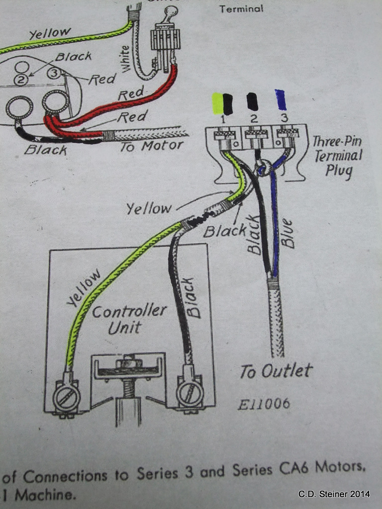 hight resolution of friends please don t let your freinds sew sheep sewing for life dscf8222 sew eurodrive motor wiring diagram