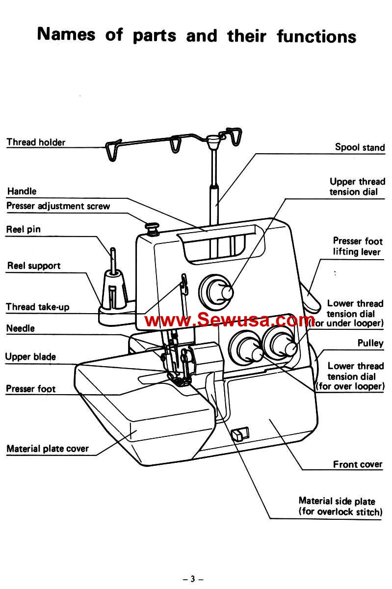 Brother 525 N Instruction Manual